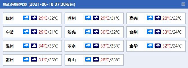 梅雨下不停!今天浙江中北部部分地区将出现暴雨