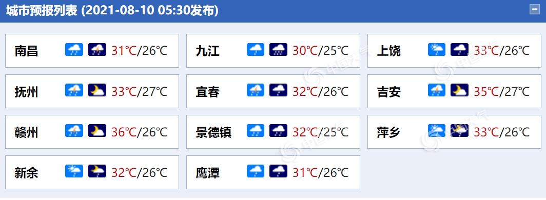 江西大部地区今天将迎降雨天气 局地雨势较强需注意防灾