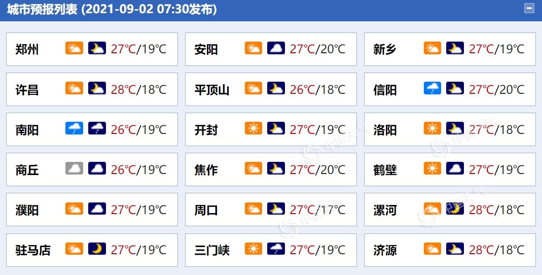 http://i.weather.com.cn/images/cn/news/2021/09/02/1630542793763042898.png