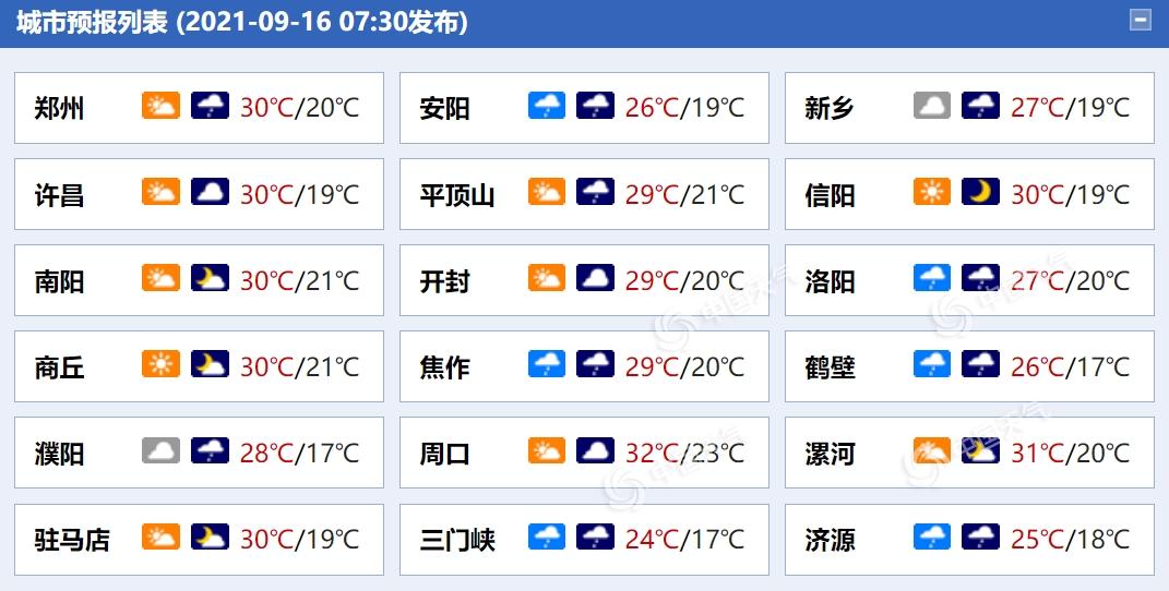 河南今明天降水有所增多 西部西北部或迎大雨到暴雨