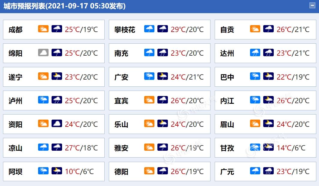 http://i.weather.com.cn/images/cn/news/2021/09/17/1631836365885008549.png