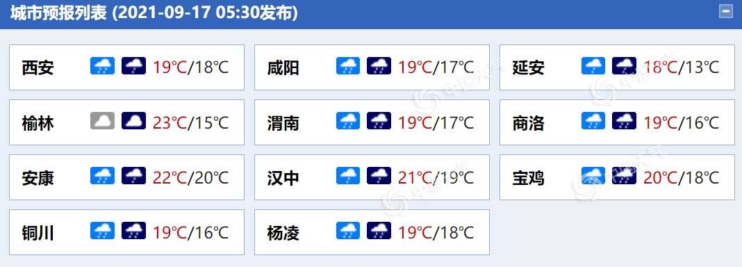 http://i.weather.com.cn/images/cn/news/2021/09/17/1631838092759011038.png
