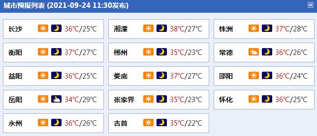 http://i.weather.com.cn/images/cn/news/2021/09/24/1632454298360051920.jpg