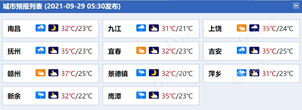 http://i.weather.com.cn/images/cn/news/2021/09/29/1632873950912068368.png