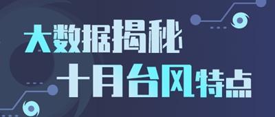 """大数据揭秘:十月台风""""偏爱""""华南"""