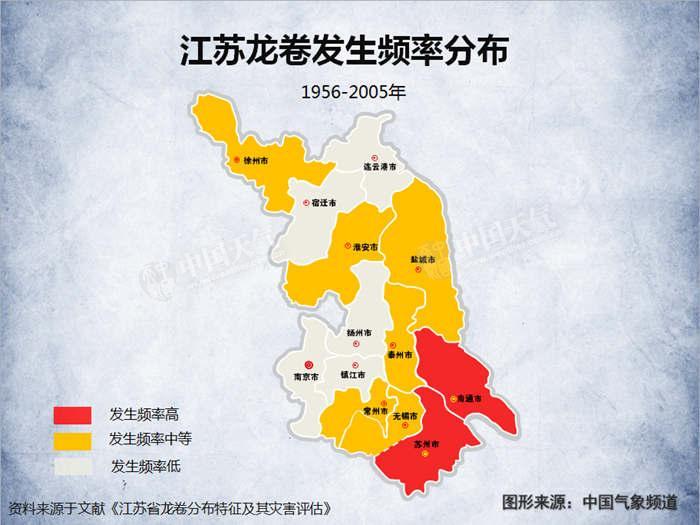 数据帝扒天气第55期 历史上龙卷风给江苏带来过哪些灾痛