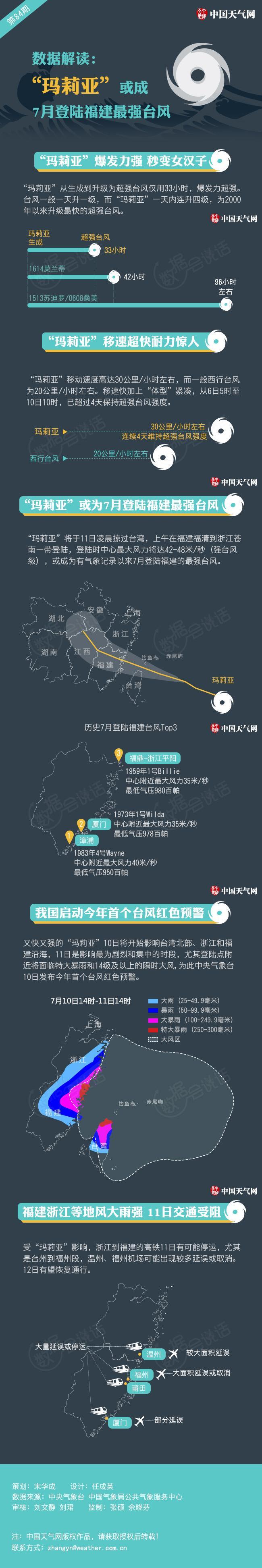 台风数字画像-266.jpg