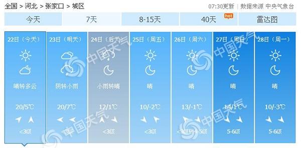 河北未来三天雨雪、大风齐登场 局地累计降温达10℃