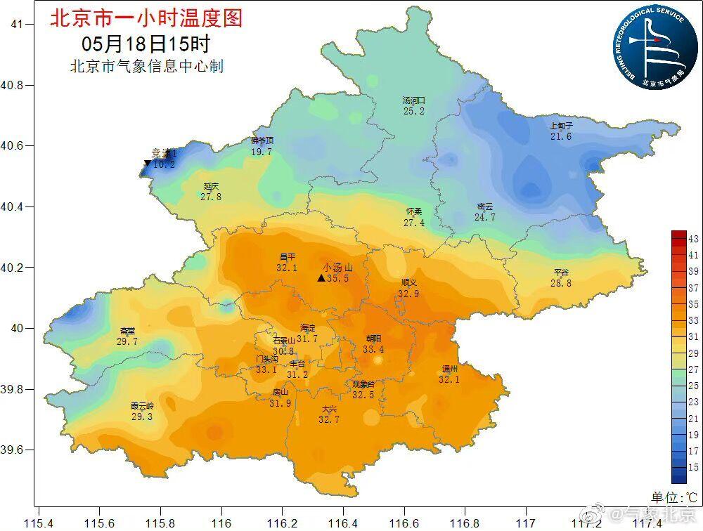 北京气温再创新高 明日晚间有降雨