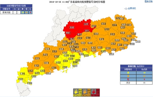 未来三天广东晴朗干燥 早晚清凉