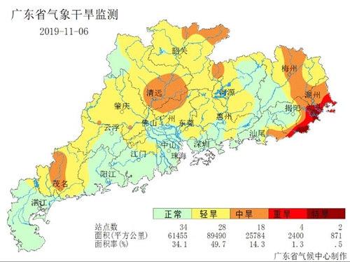 6-11日广东维持晴朗干燥