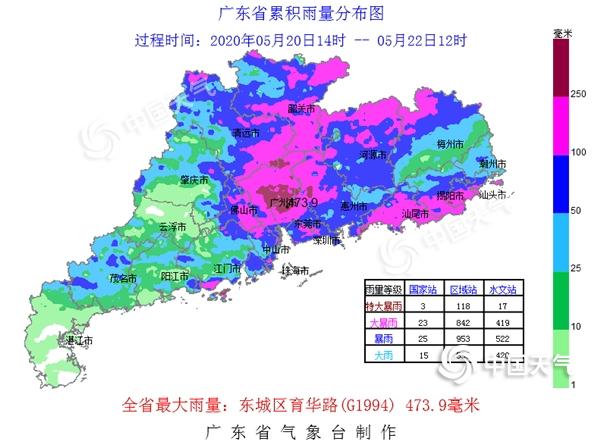 """一场豪雨刷新广东""""龙舟水""""期间历史纪录"""