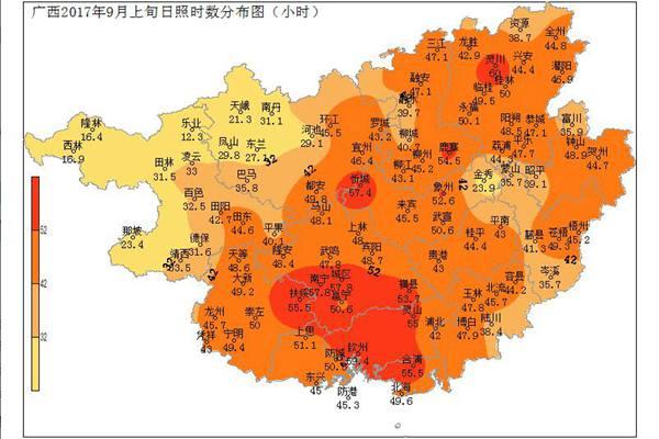 广西2017年9月上旬农业气象旬报