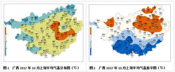 广西2017年10月上旬农业气象旬报