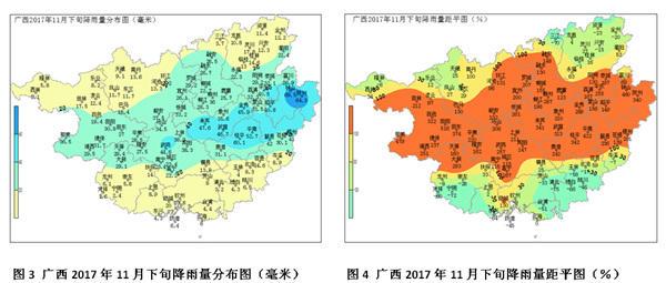 广西2017年11月份农业气象(旬)月报