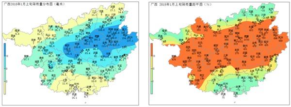 广西2018年1月上旬农业气象旬报
