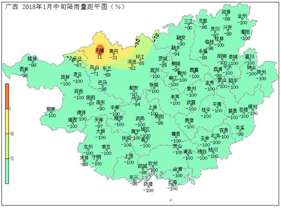 广西2018年1月中旬农业气象旬报