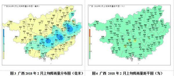 广西2018年2月上旬农业气象旬报