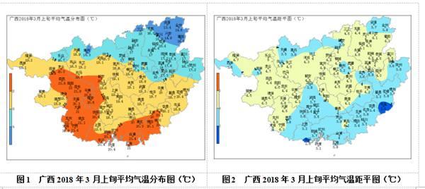 广西2018年3月上旬农业气象旬报