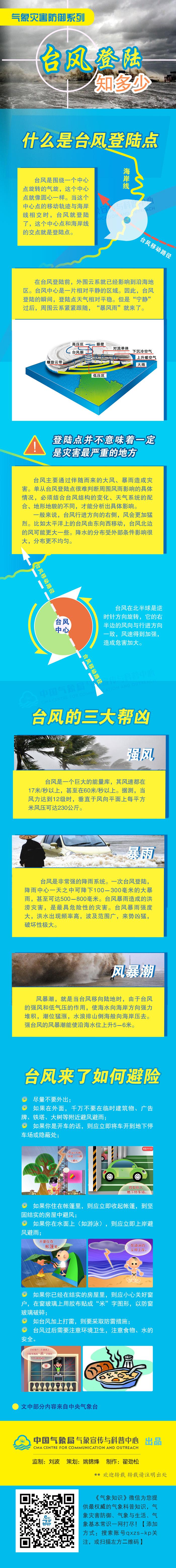 台风登陆知多少?