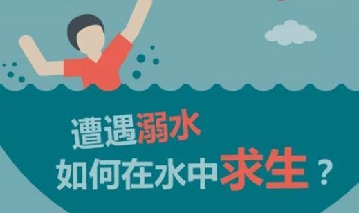 这些动作或是溺水者求救