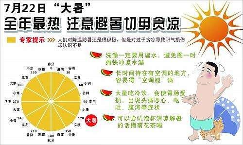 """大暑天气炎值""""爆表"""" 月底前台风难产"""