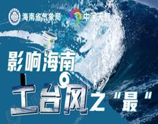 """影响海南土台风之""""最"""""""