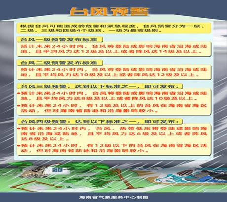 海南省气象局2020年10月13日08时10分继续发布台风三级预警