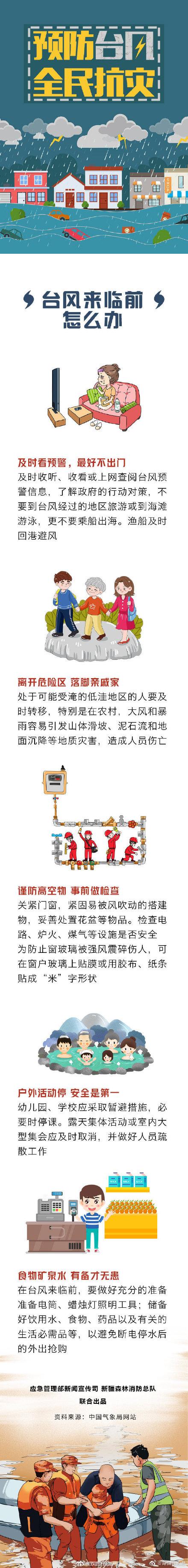 预防台风 全民抗灾