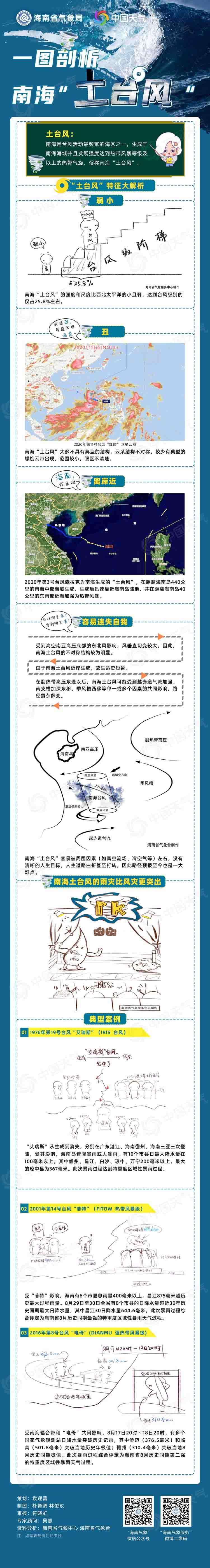 http://i.weather.com.cn/images/hainan/newzt/zt2019new/2021/04/29/1619663561679021443.jpg