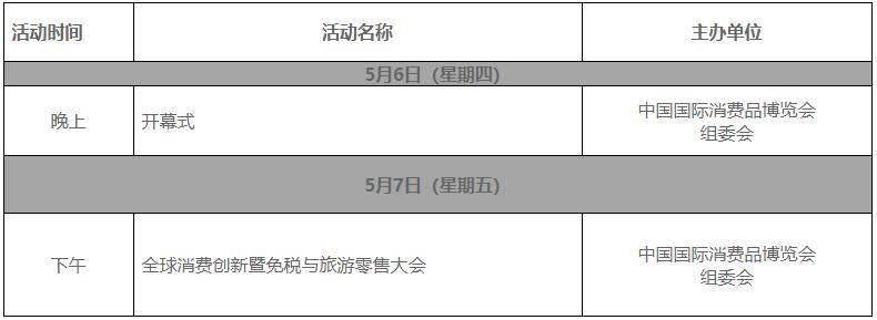 中国国际消费品博览会主要活动安排