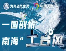 """一图剖析南海""""土台风"""""""