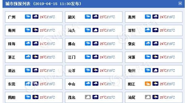 广东强降雨频繁 明天起暴雨再来袭