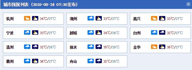 风雨来袭!浙江东南沿海地区有暴雨 浙南沿海有8-10级大风