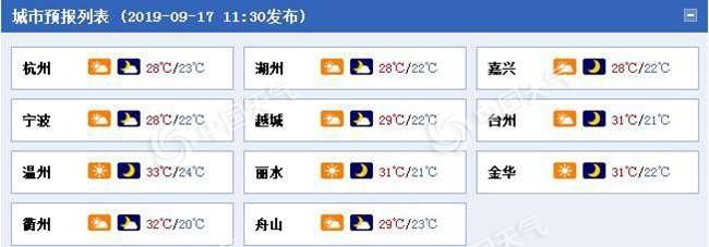 http://www.yhkjzs.com/haikouxinwen/24897.html