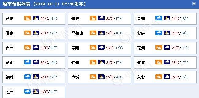 http://www.weixinrensheng.com/yangshengtang/856442.html