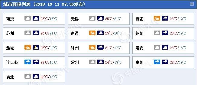 http://www.weixinrensheng.com/yangshengtang/856440.html