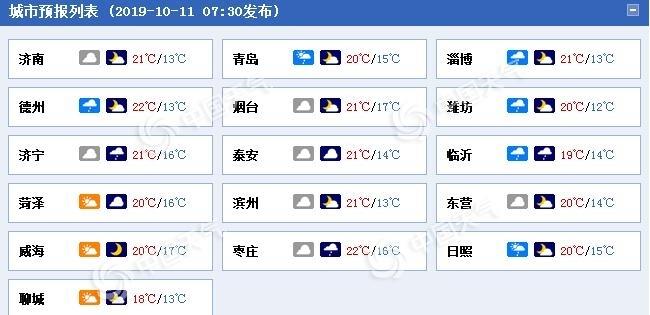 http://www.weixinrensheng.com/yangshengtang/856434.html