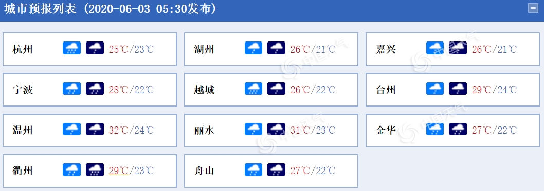 """浙江""""梅雨""""将贯穿本周 未来三天局地雨势强谨防""""暴力梅"""""""