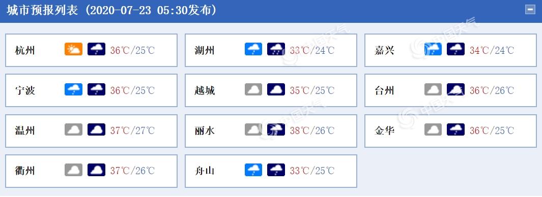 http://i.weather.com.cn/images/hainan/zyqxxx/2020/07/23/F19077242A7525516429F2630FF47A24.jpg