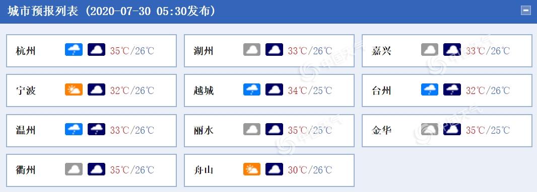 http://i.weather.com.cn/images/hainan/zyqxxx/2020/07/30/BDC6B68146189FF4BA0220A5378D2D55.jpg