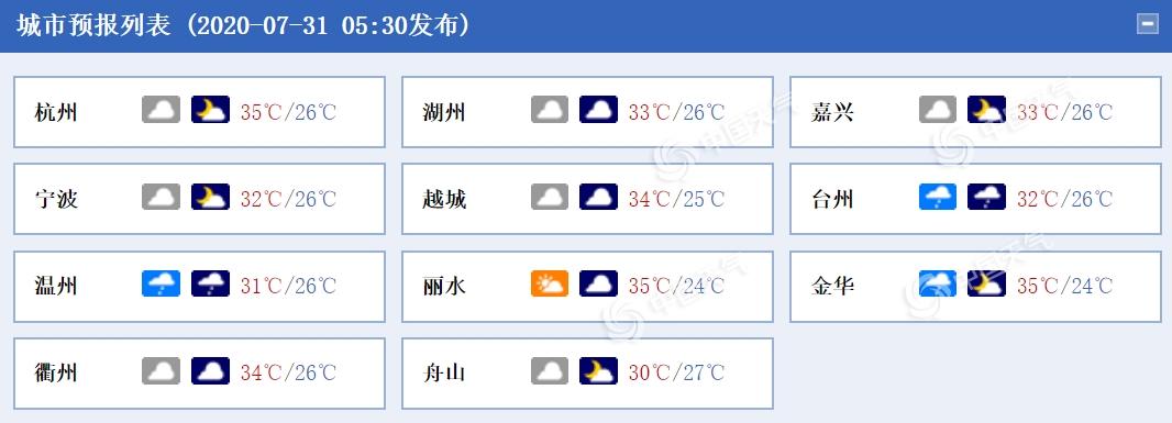 http://i.weather.com.cn/images/hainan/zyqxxx/2020/07/31/AB623DF147E52DA05DCBF32DB58DEE31.jpg