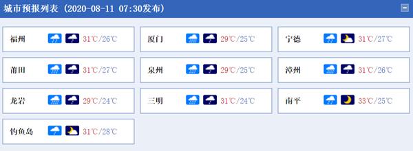 http://www.gyw007.com/nanhaixinwen/576706.html