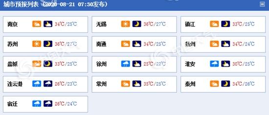 """雨热同袭!今明天江苏高温依旧""""在线"""" 淮北等地多雷雨"""