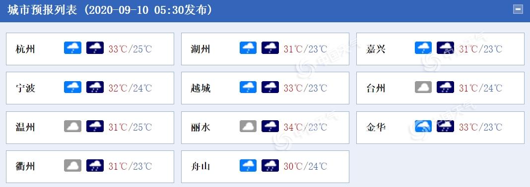 http://i.weather.com.cn/images/hainan/zyqxxx/2020/09/10/FCE5E6E8724B30EB4F08DD7CF81B9BF7.jpg