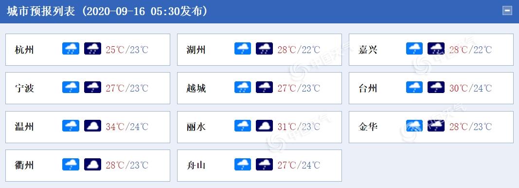 http://i.weather.com.cn/images/hainan/zyqxxx/2020/09/16/3840653B4B567C4E180CA7917AD2207D.jpg