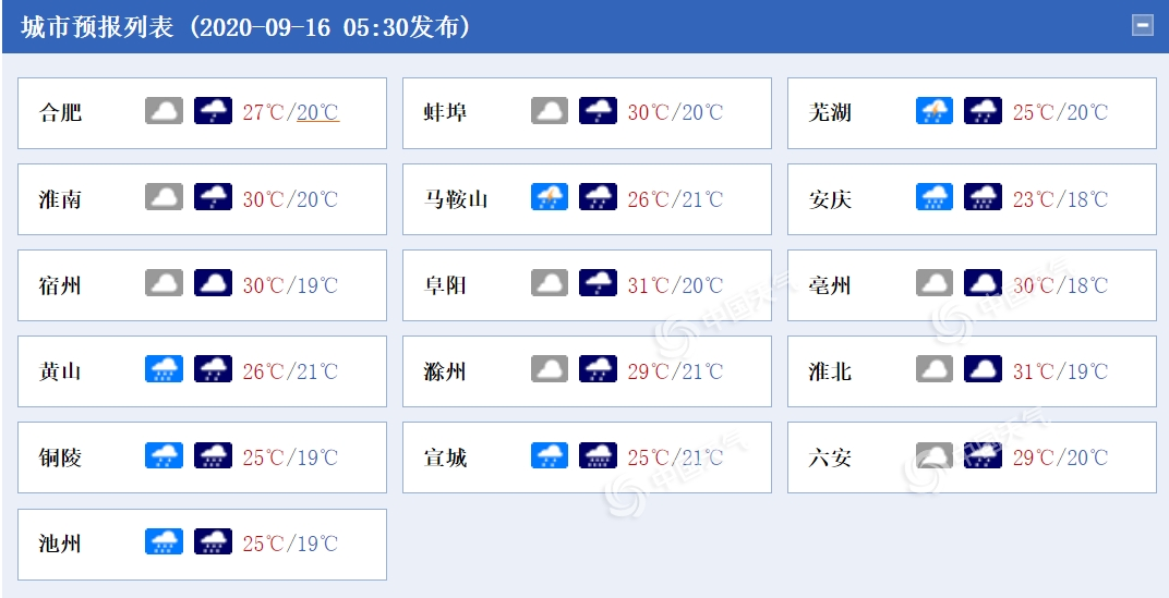 http://i.weather.com.cn/images/hainan/zyqxxx/2020/09/16/7CBDC5580D9B342EB2671A9064580932.jpg
