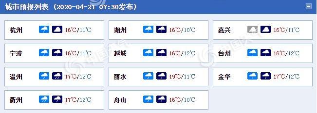 """浙江今明天偶有小雨""""叨扰"""" 午后气温回升天气干燥"""