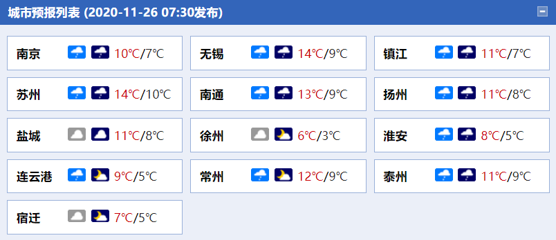 http://i.weather.com.cn/images/hainan/zyqxxx/2020/11/26/26F079719F867FA288D8B917F7C0F233.jpg
