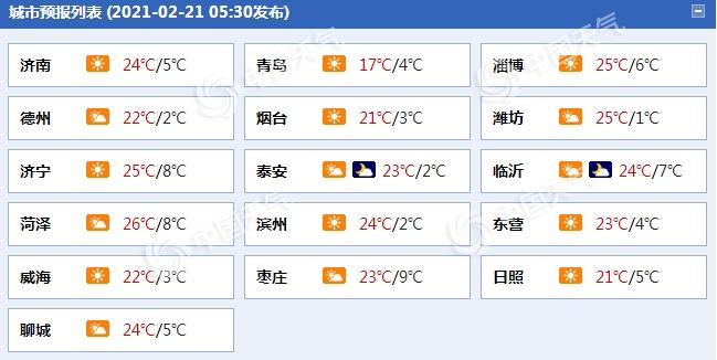 http://i.weather.com.cn/images/hainan/zyqxxx/2021/02/21/D9D9B7BF18150E62891CAE910673CBEE.jpg